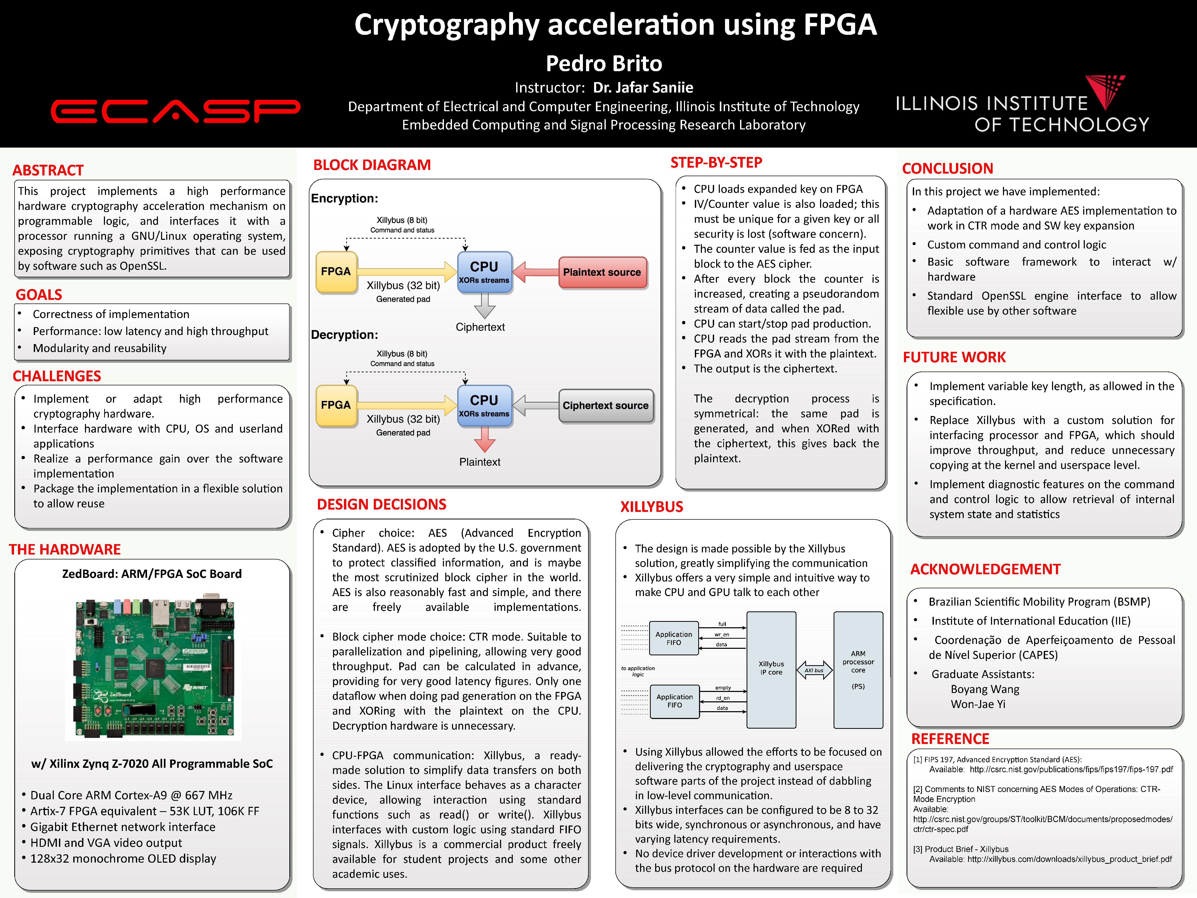 bsmp2016_crypto.jpg